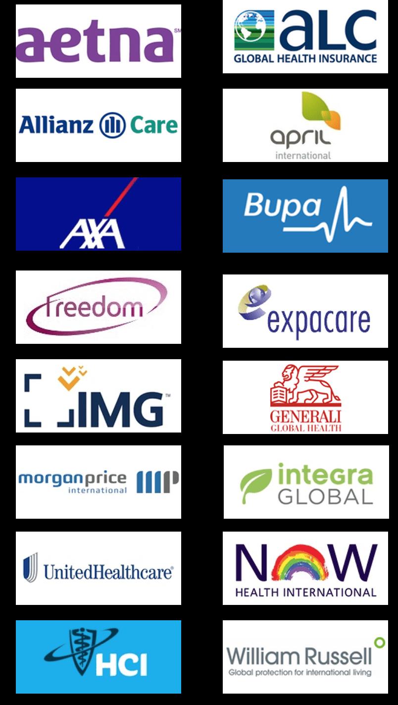 International Private Medical Insurance